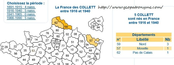 Implantation des COLLETT.