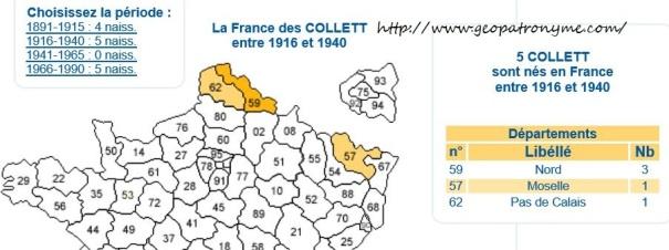 Implantation des COLLETT.
